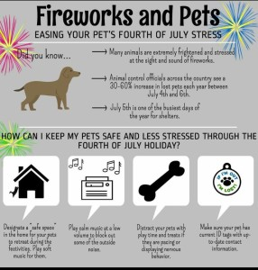 4th with pets